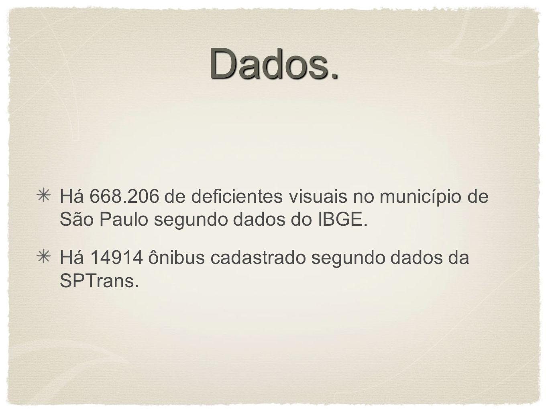 Dados. Há 668.206 de deficientes visuais no município de São Paulo segundo dados do IBGE.