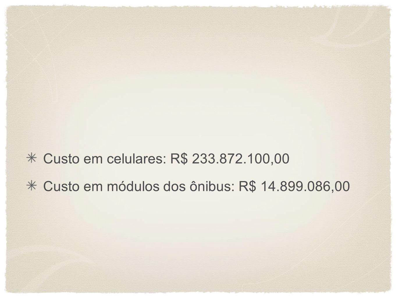 Custo em celulares: R$ 233.872.100,00 Custo em módulos dos ônibus: R$ 14.899.086,00