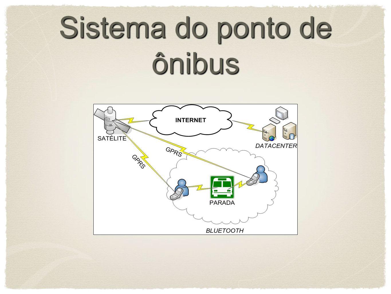 Sistema do ponto de ônibus