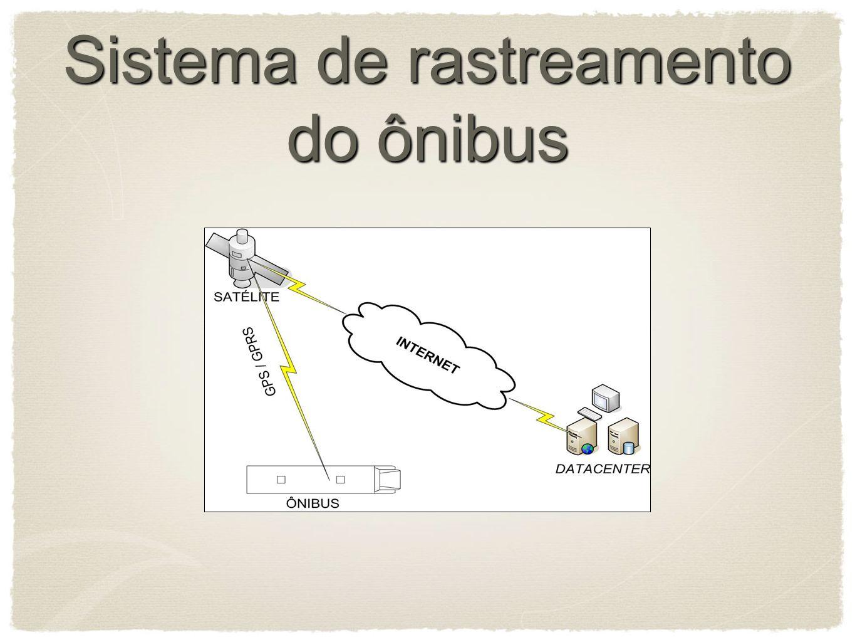 Sistema de rastreamento do ônibus