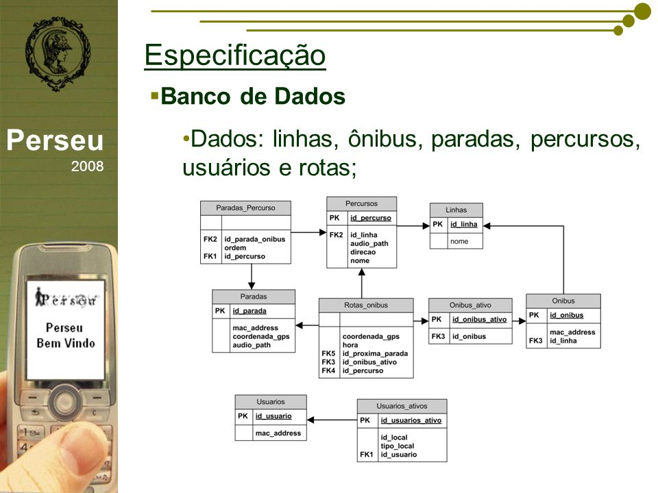 Especificação Perseu 2008 Banco de Dados