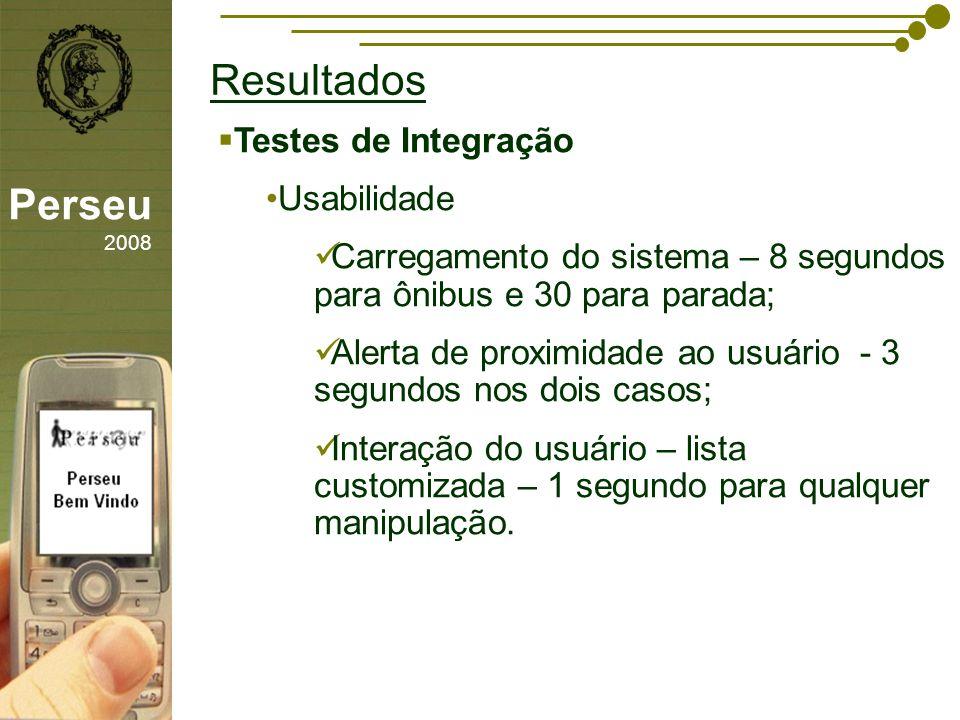 Resultados Perseu 2008 Testes de Integração Usabilidade