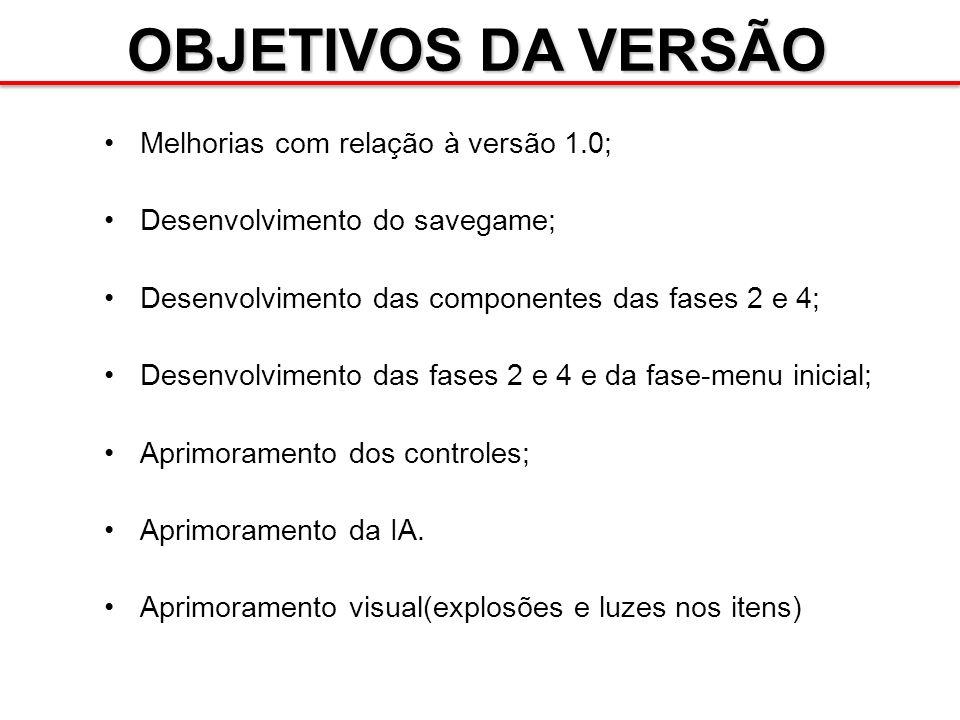 OBJETIVOS DA VERSÃO Melhorias com relação à versão 1.0;