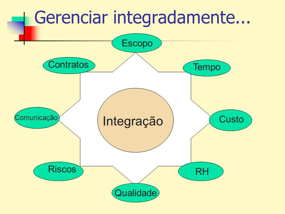 Gerenciar integradamente...