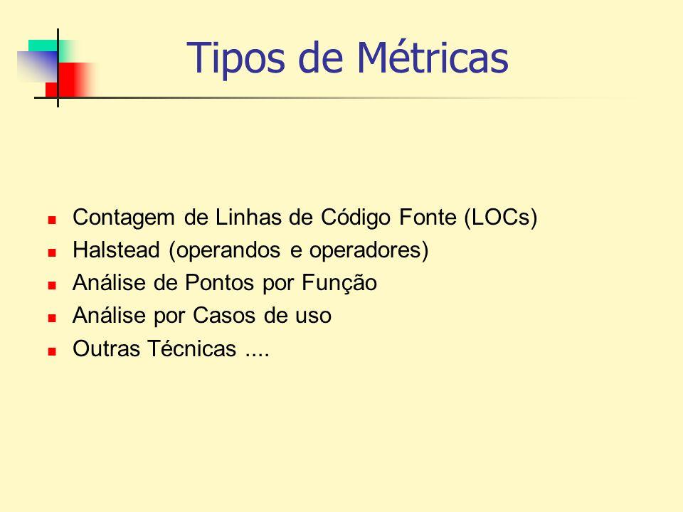 Tipos de Métricas Contagem de Linhas de Código Fonte (LOCs)