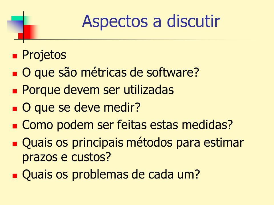 Aspectos a discutir Projetos O que são métricas de software