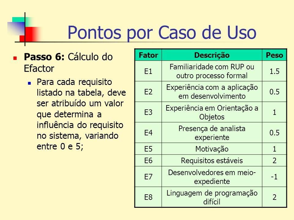 Pontos por Caso de Uso Passo 6: Cálculo do Efactor