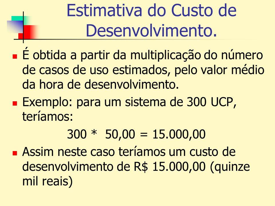 Estimativa do Custo de Desenvolvimento.