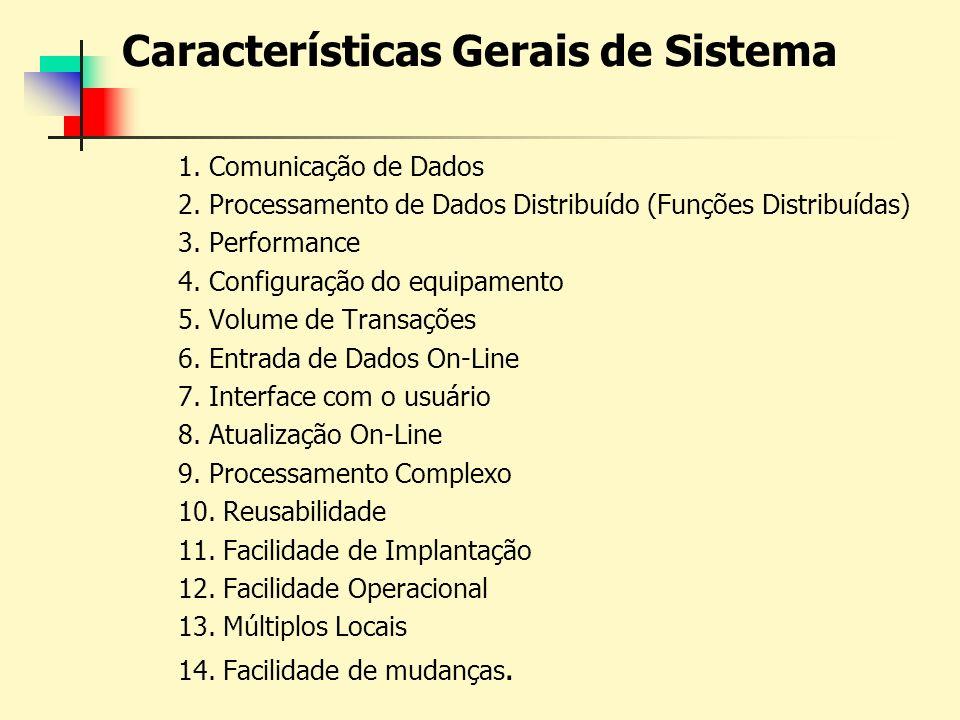 Características Gerais de Sistema
