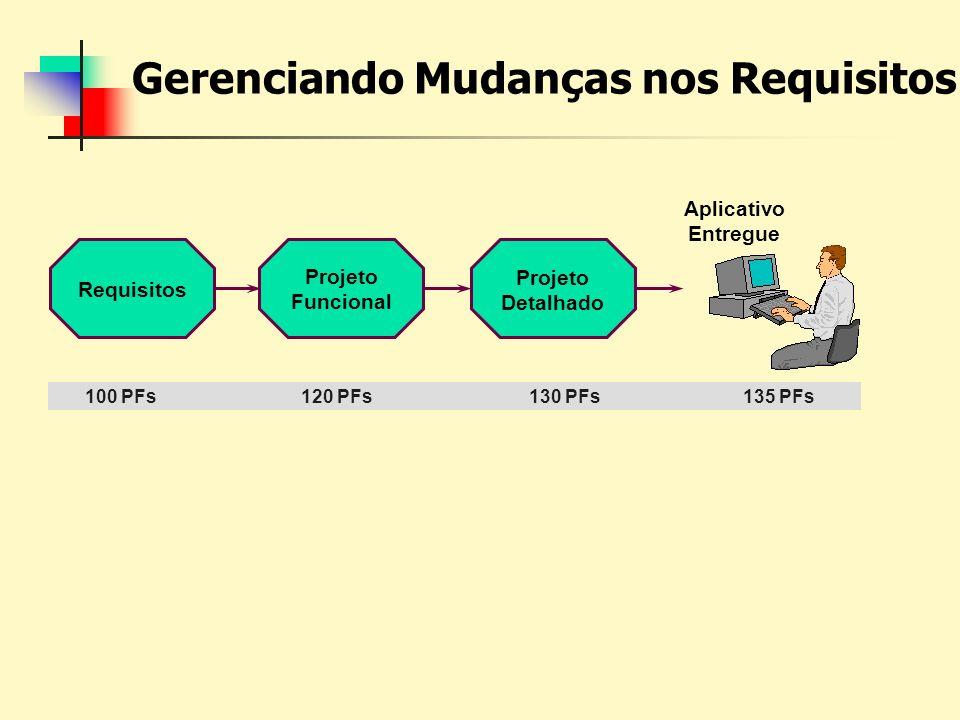 Gerenciando Mudanças nos Requisitos