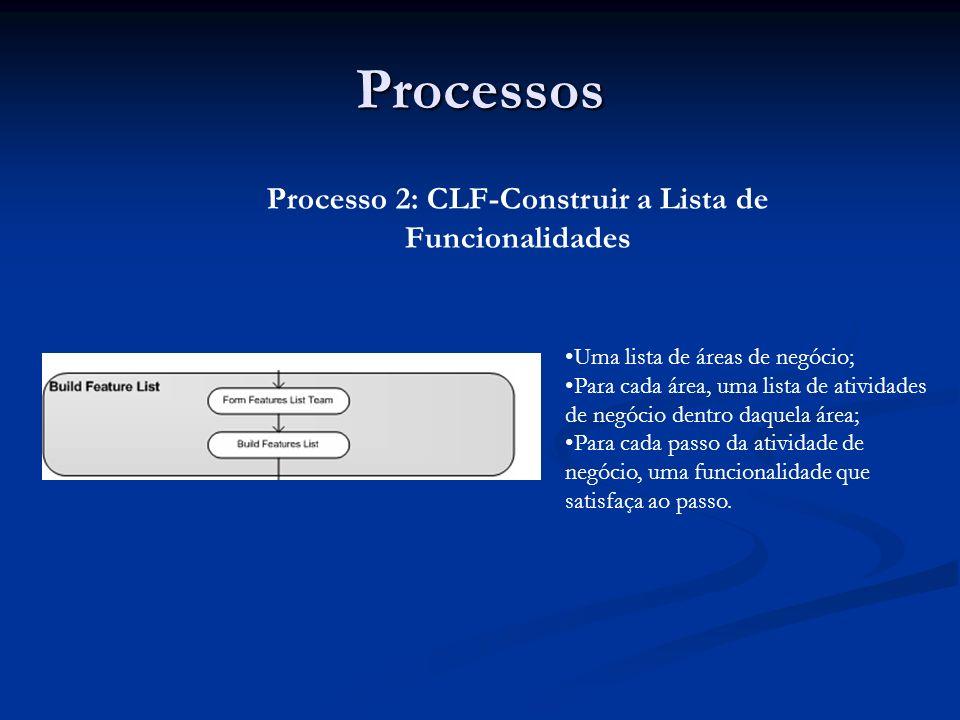 Processo 2: CLF-Construir a Lista de Funcionalidades