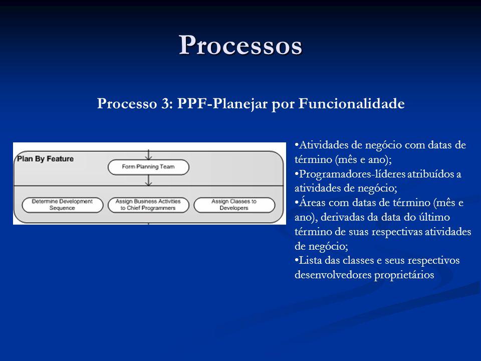 Processos Processo 3: PPF-Planejar por Funcionalidade
