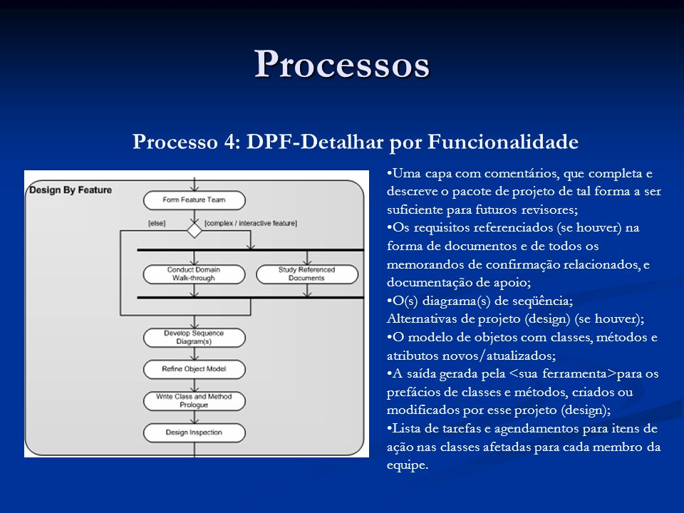 Processos Processo 4: DPF-Detalhar por Funcionalidade