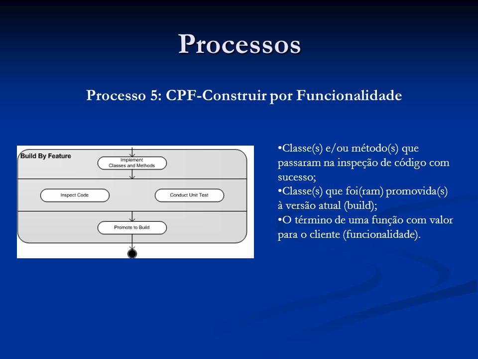 Processos Processo 5: CPF-Construir por Funcionalidade