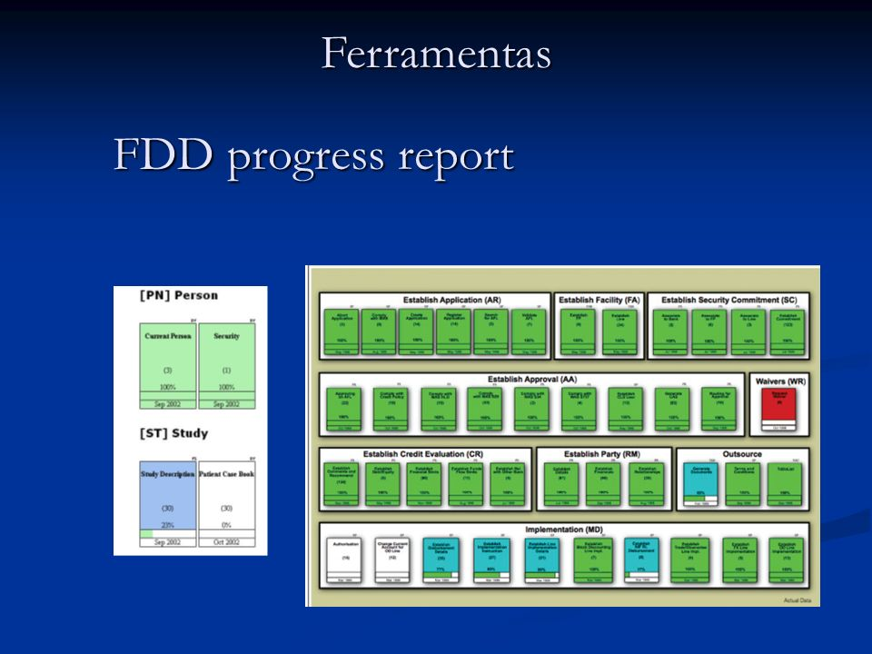 Ferramentas FDD progress report