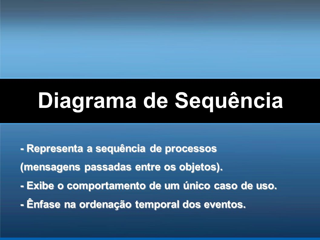 Diagrama de Sequência - Representa a sequência de processos