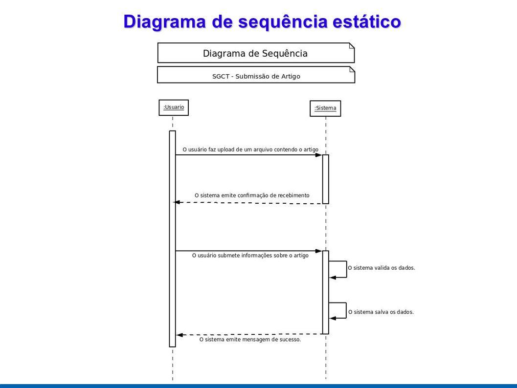 Diagrama de sequência estático