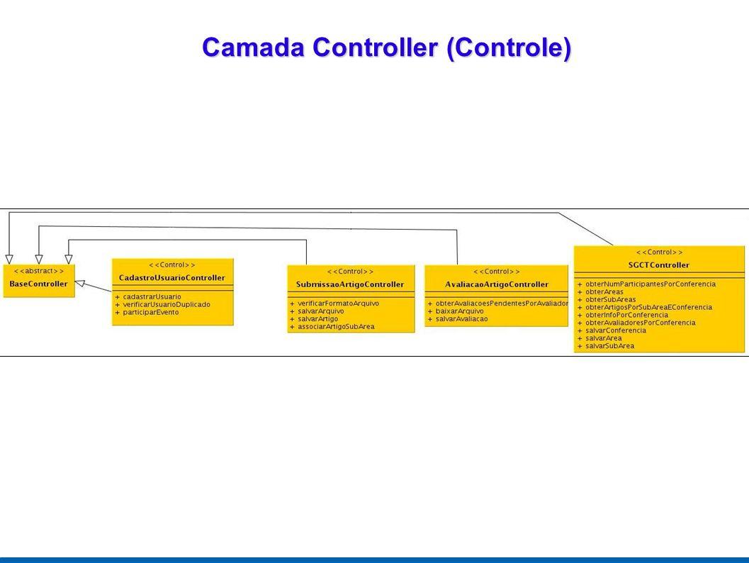 Camada Controller (Controle)