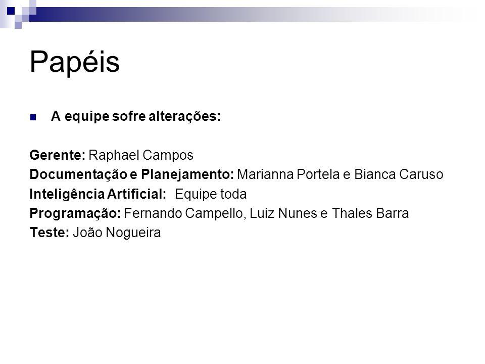 Papéis A equipe sofre alterações: Gerente: Raphael Campos