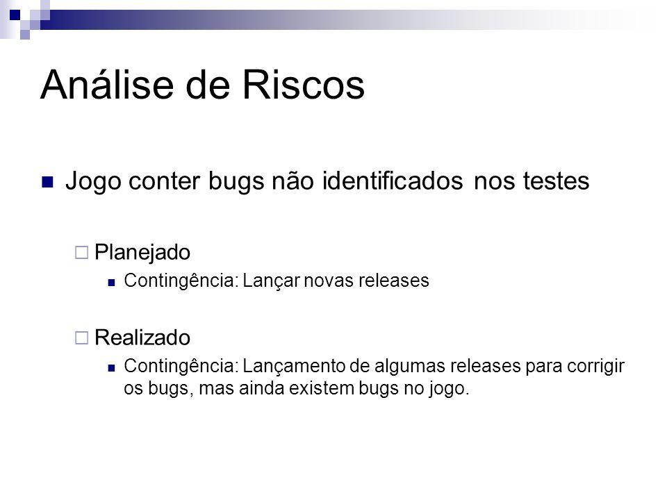 Análise de Riscos Jogo conter bugs não identificados nos testes