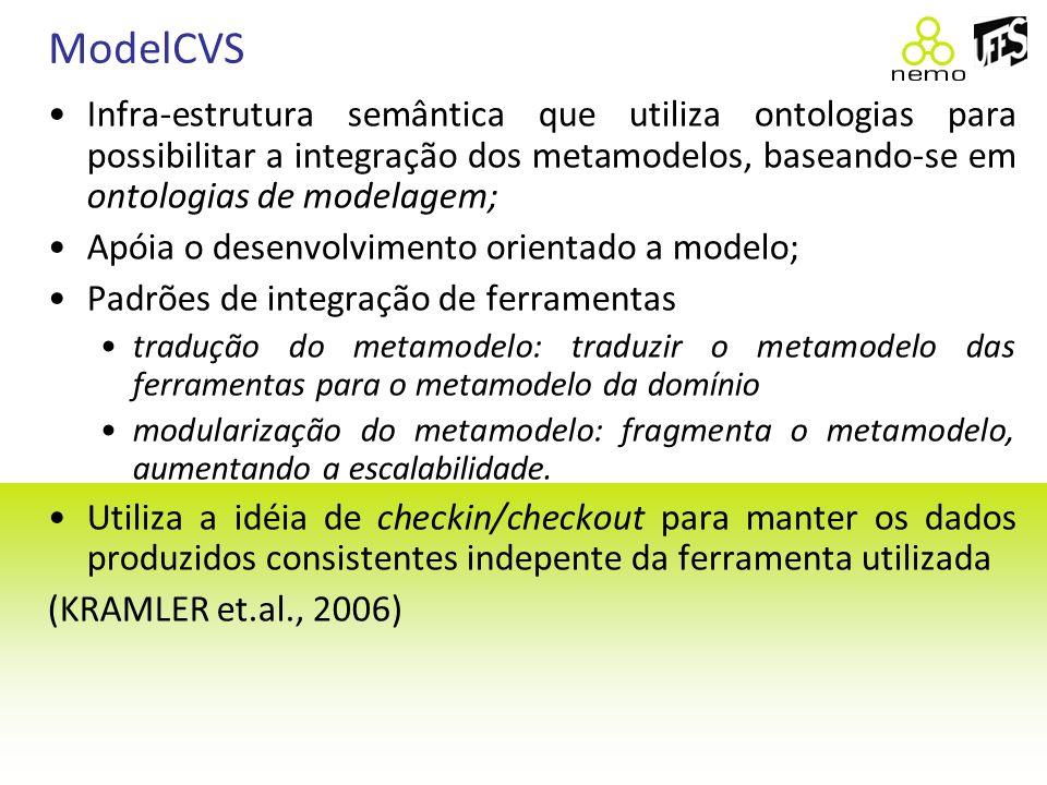 ModelCVS Infra-estrutura semântica que utiliza ontologias para possibilitar a integração dos metamodelos, baseando-se em ontologias de modelagem;