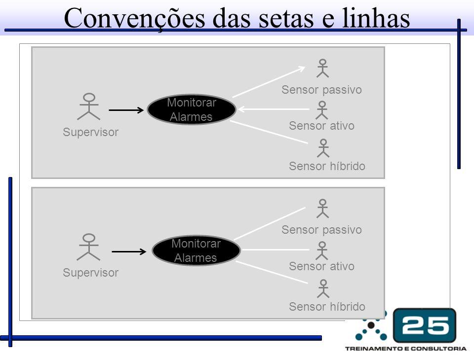 Convenções das setas e linhas