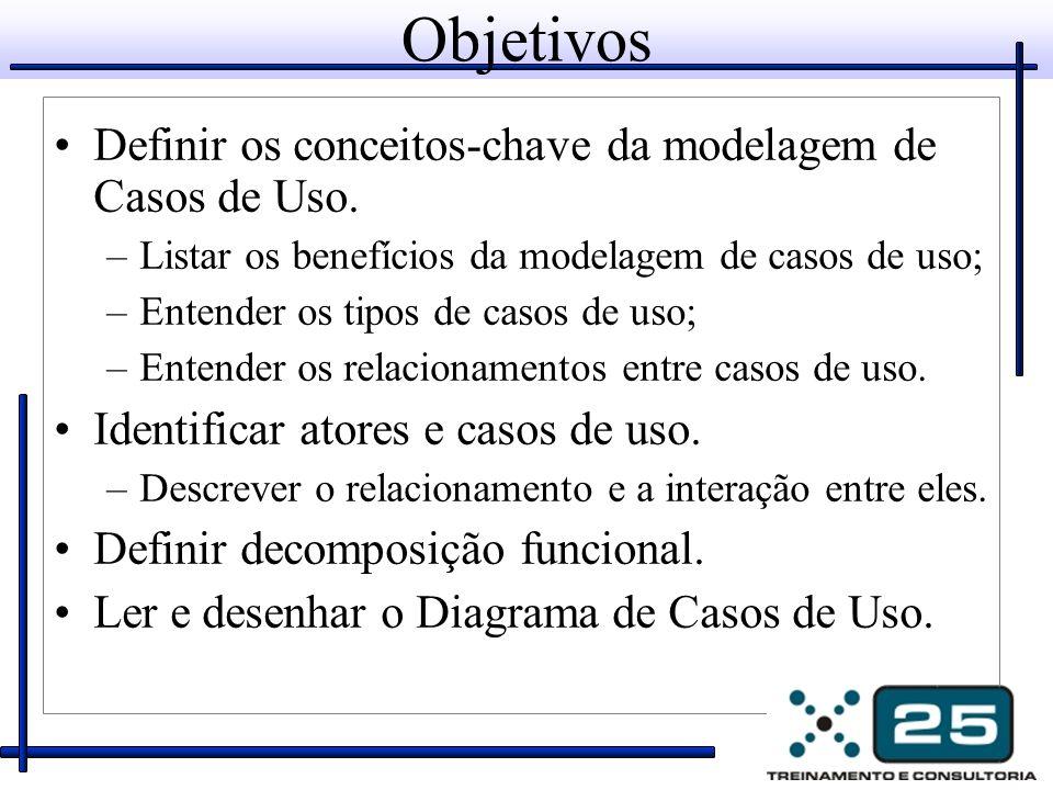 Objetivos Definir os conceitos-chave da modelagem de Casos de Uso.