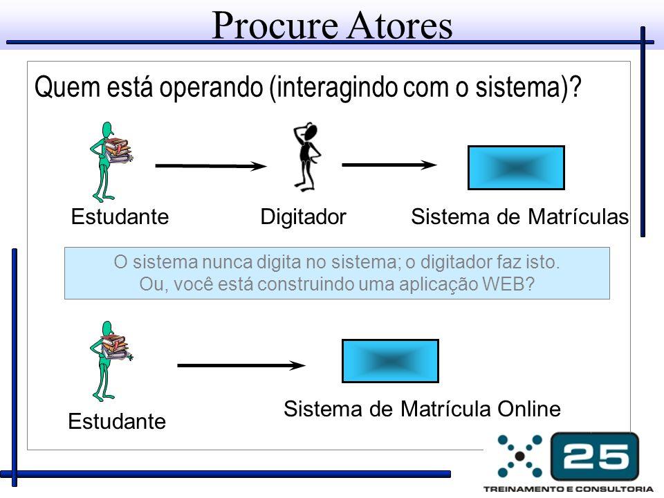 Procure Atores Quem está operando (interagindo com o sistema)