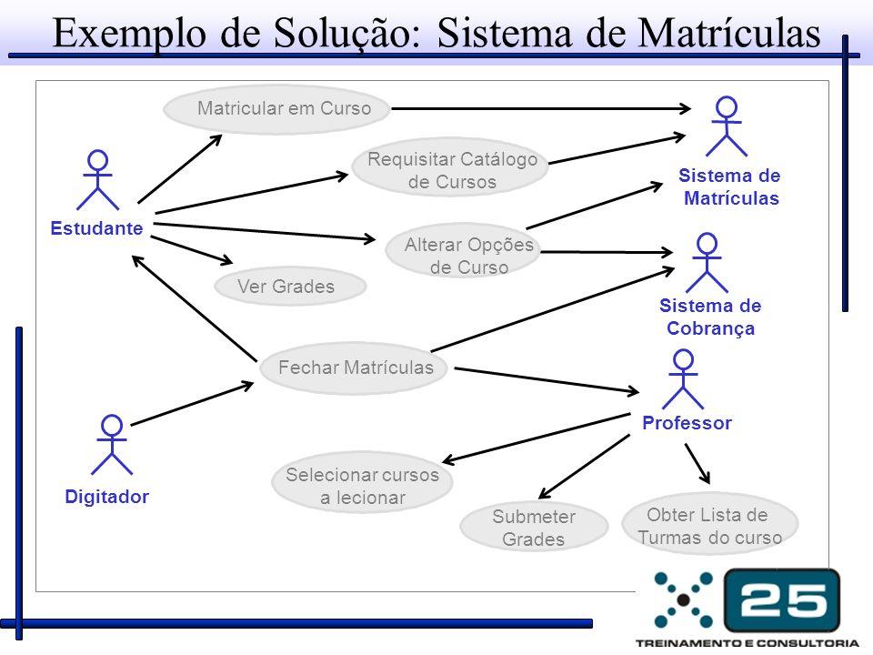 Exemplo de Solução: Sistema de Matrículas
