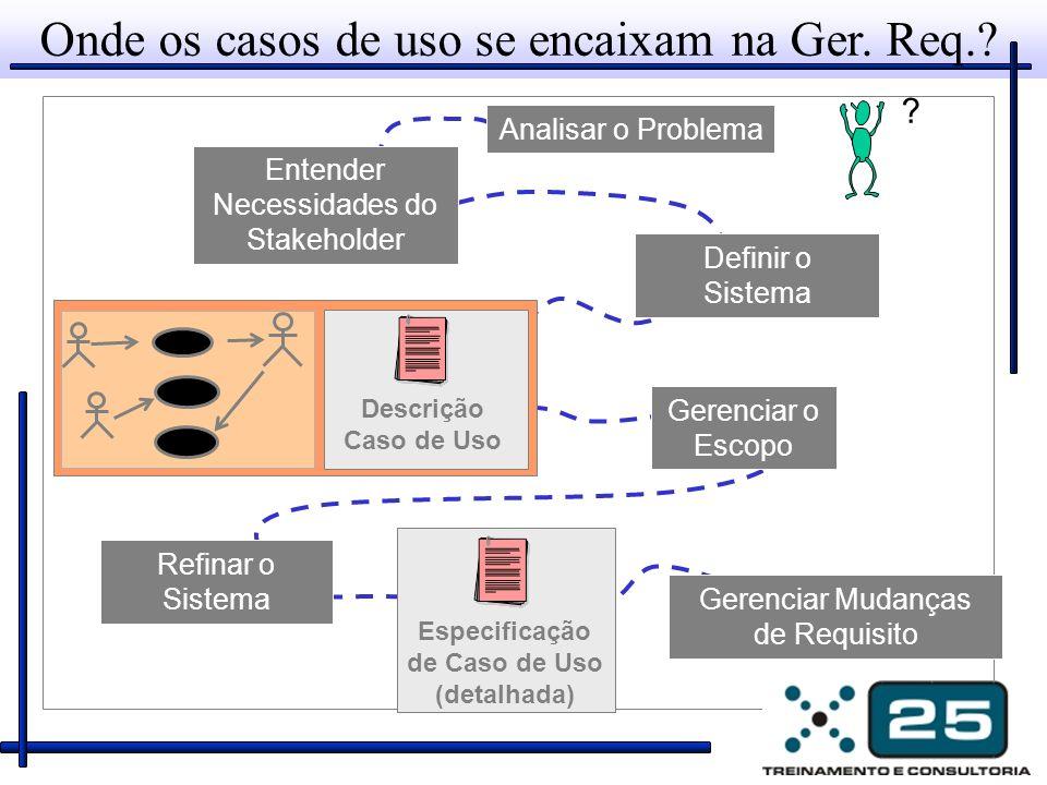 Onde os casos de uso se encaixam na Ger. Req.