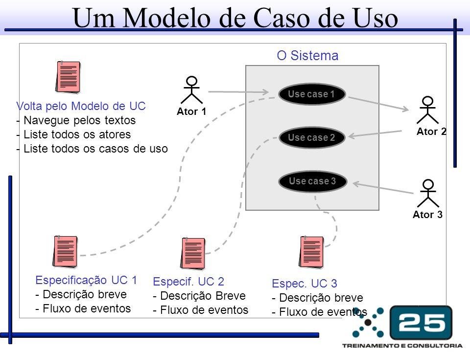 Um Modelo de Caso de Uso O Sistema Volta pelo Modelo de UC