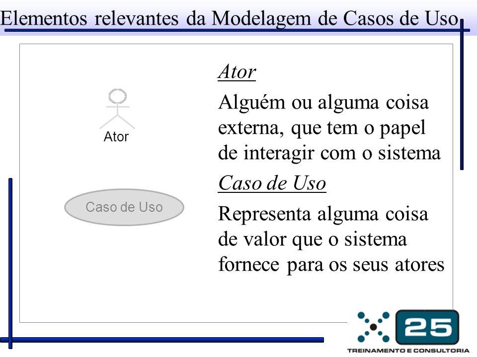 Elementos relevantes da Modelagem de Casos de Uso