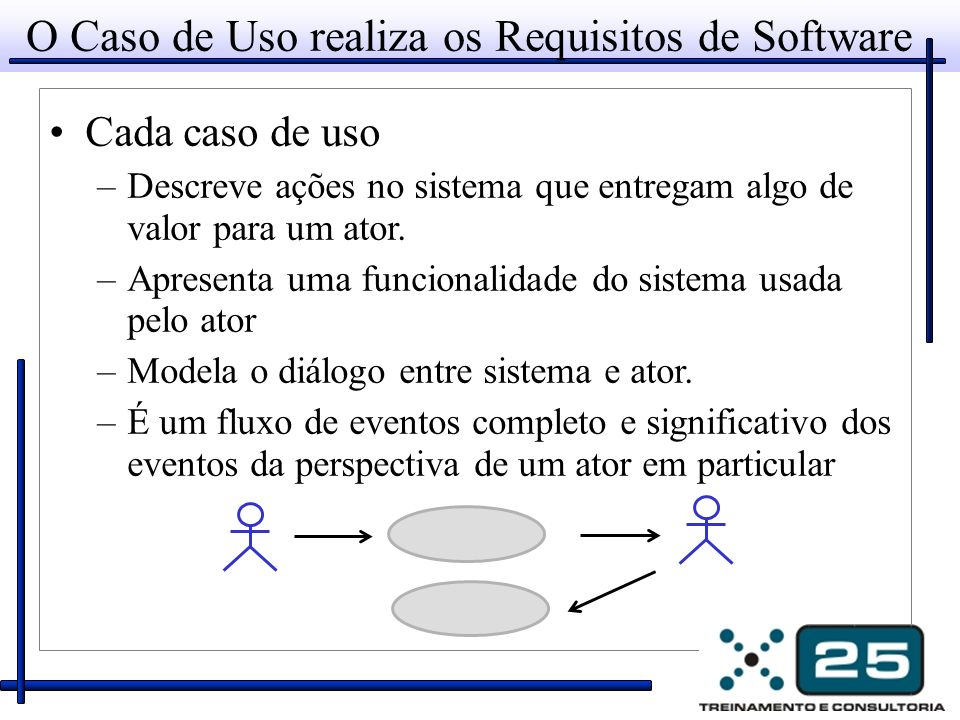 O Caso de Uso realiza os Requisitos de Software