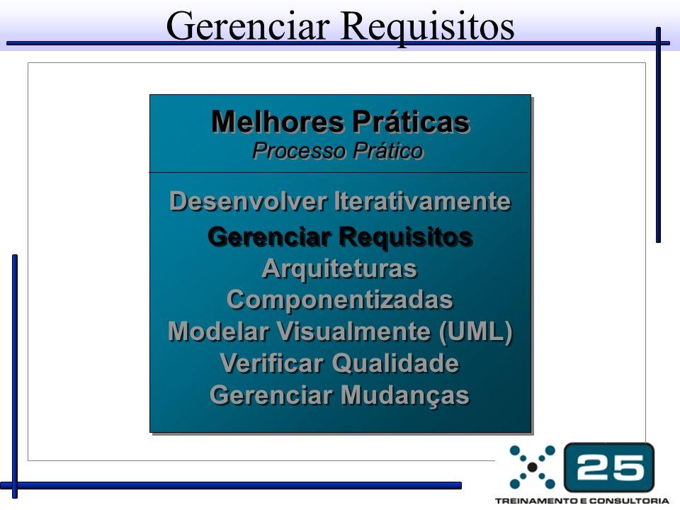 Arquiteturas Componentizadas Modelar Visualmente (UML)