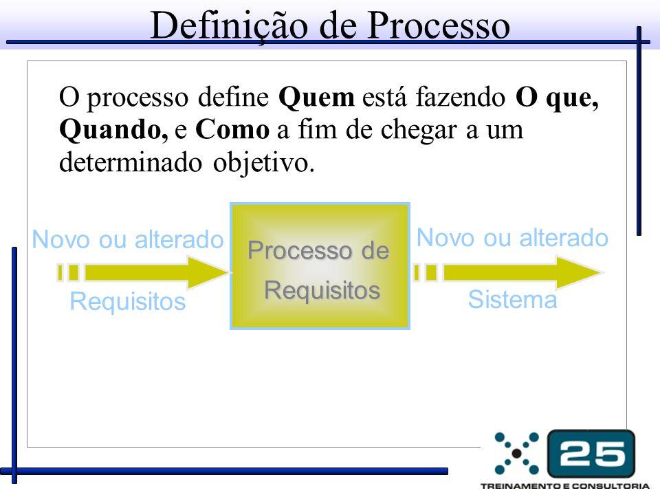 Definição de Processo O processo define Quem está fazendo O que, Quando, e Como a fim de chegar a um determinado objetivo.