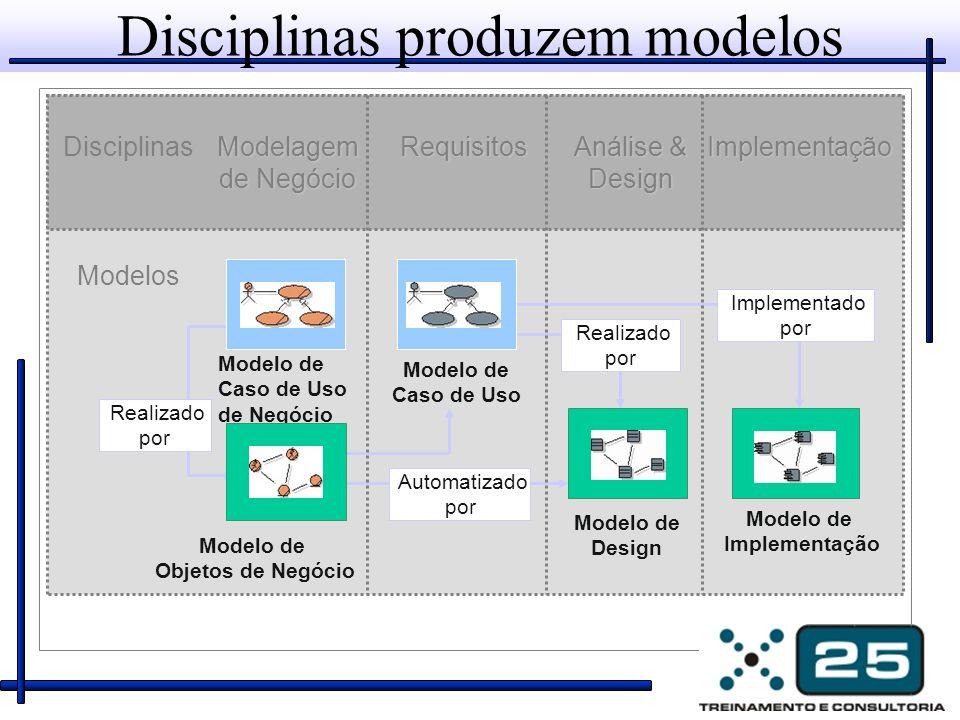 Disciplinas produzem modelos