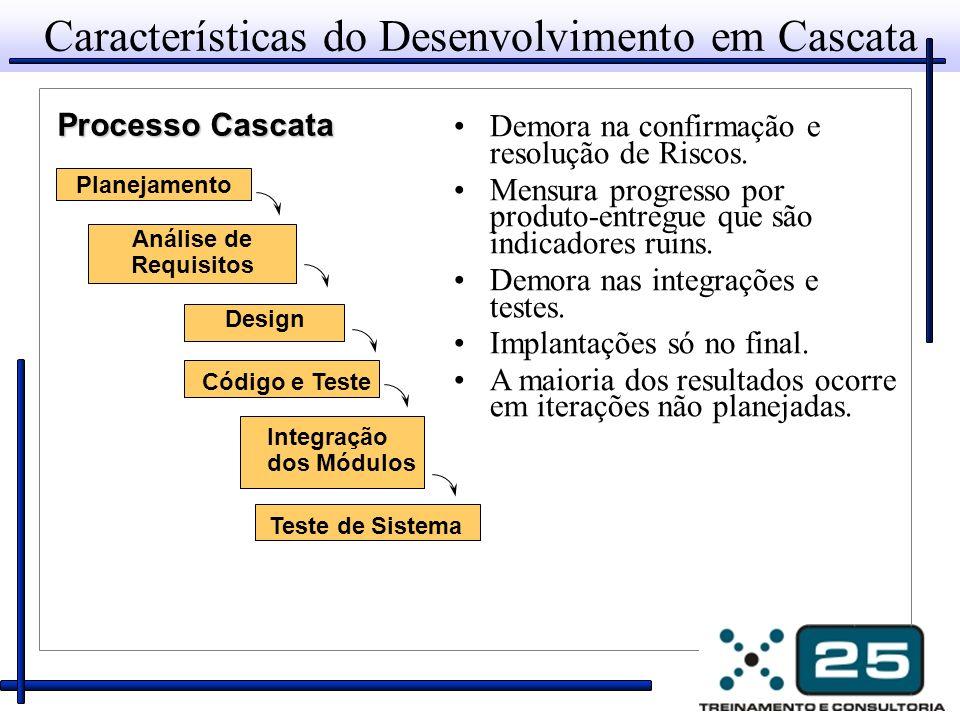 Características do Desenvolvimento em Cascata