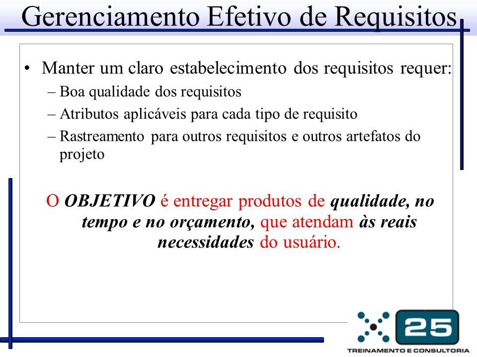 Gerenciamento Efetivo de Requisitos