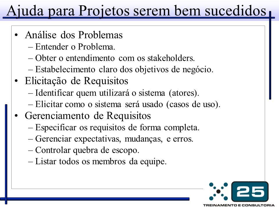 Ajuda para Projetos serem bem sucedidos