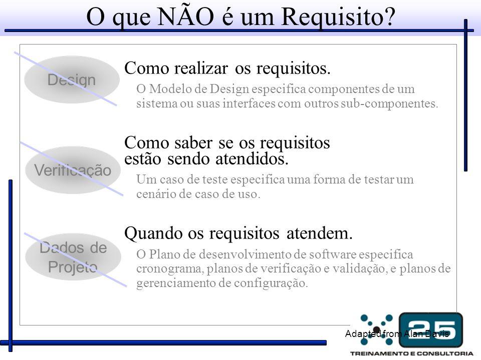 O que NÃO é um Requisito Como realizar os requisitos.