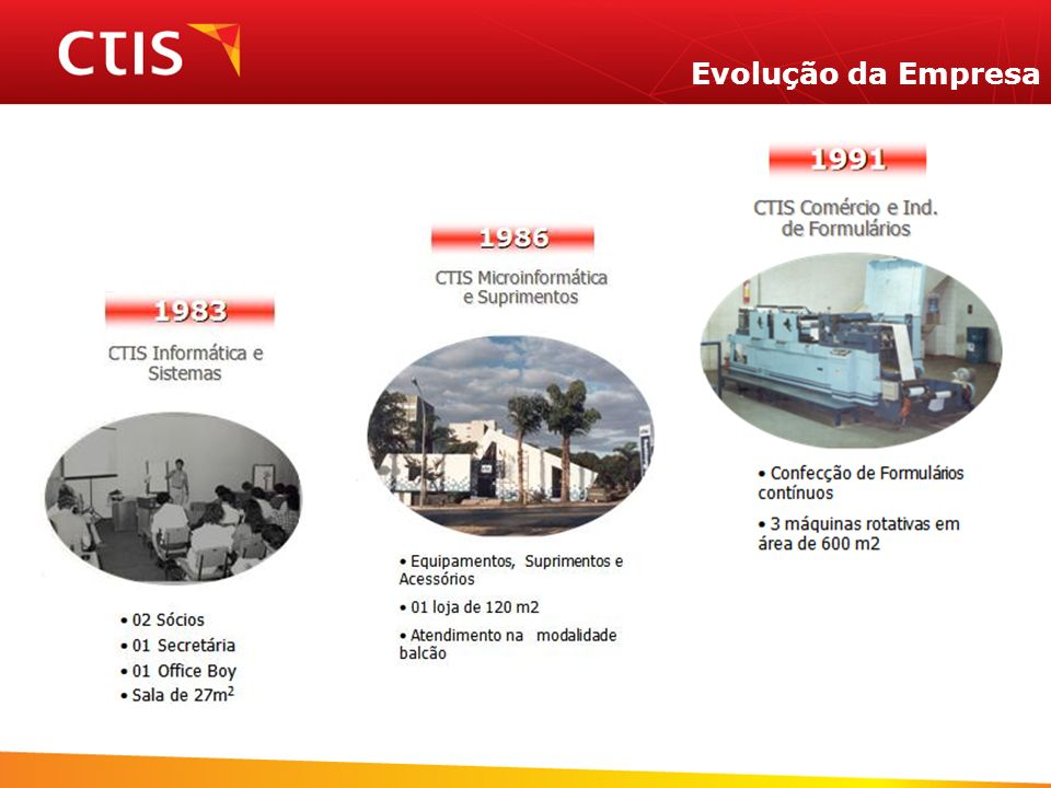 Evolução da Empresa