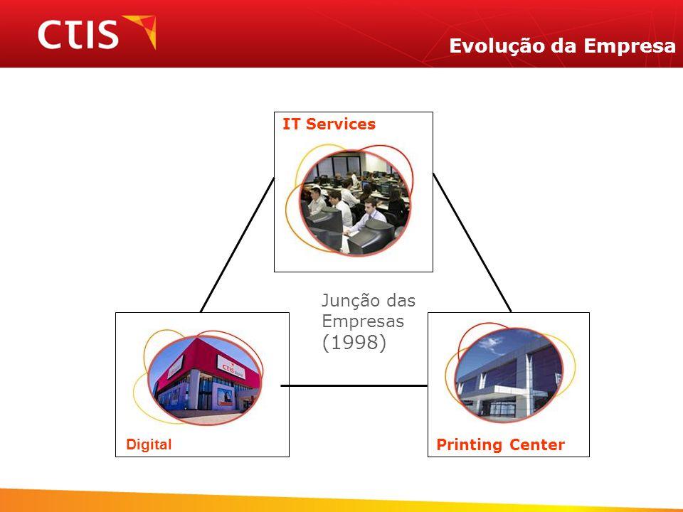Evolução da Empresa (1998) Junção das Empresas IT Services Digital