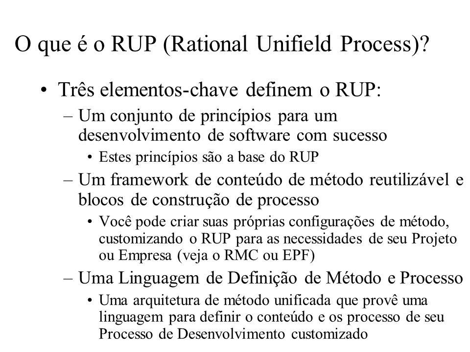 O que é o RUP (Rational Unifield Process)