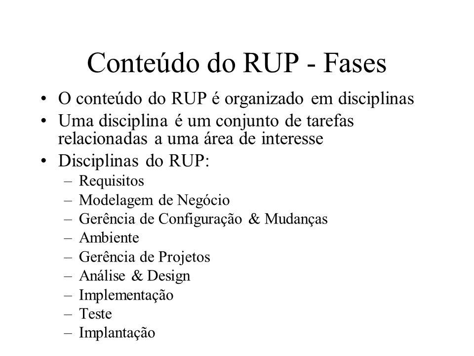 Conteúdo do RUP - Fases O conteúdo do RUP é organizado em disciplinas