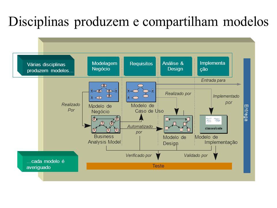Disciplinas produzem e compartilham modelos