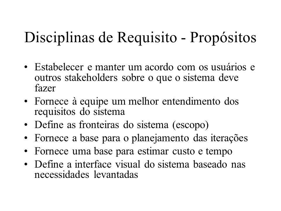 Disciplinas de Requisito - Propósitos