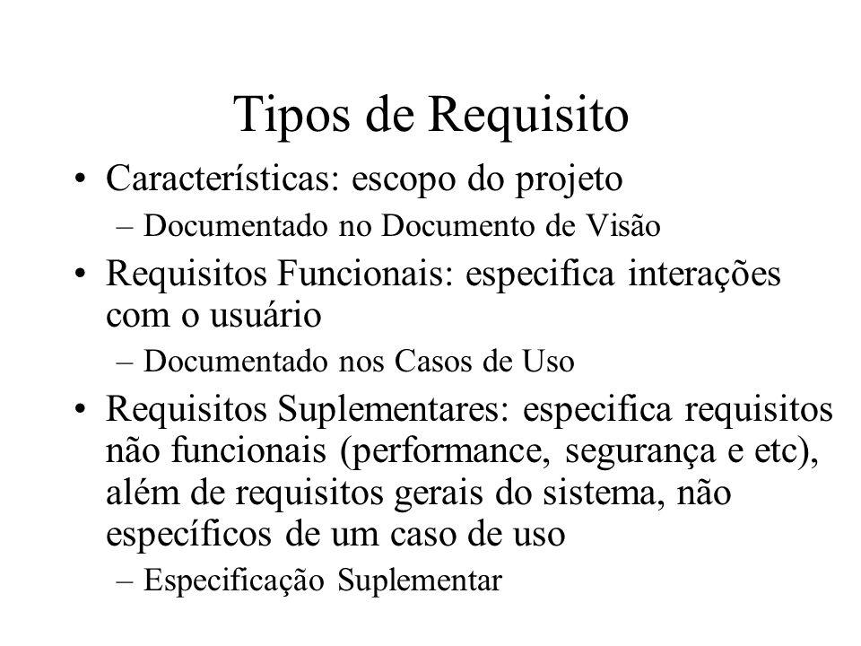 Tipos de Requisito Características: escopo do projeto