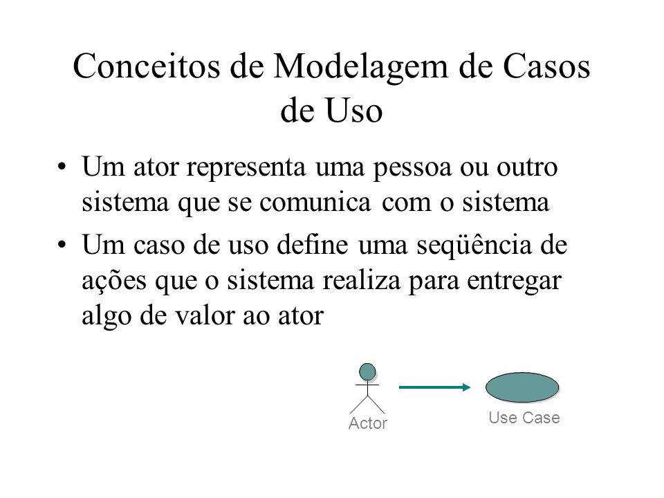 Conceitos de Modelagem de Casos de Uso