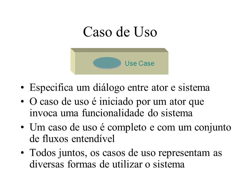 Caso de Uso Especifica um diálogo entre ator e sistema