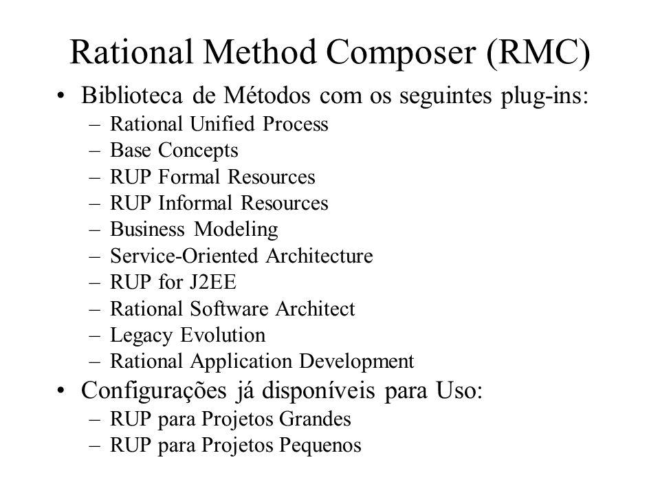Rational Method Composer (RMC)